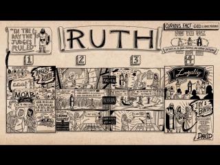 Read Scripture - Ruth