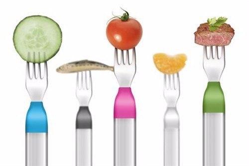 Умная вилка - необычный способ похудеть ✅Основная функция вилки HAPI