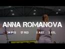 Анна Романова VS ЦОП Highlights