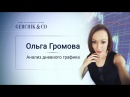 Анализ дневного графика ✓✓ Ольга Громова
