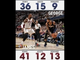 LeBron James vs Paul George NASTY Duel 2017 ECR1 G3 - PG with 36, LBJ With 41-13-12 TD!