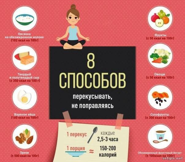 Как начать правильно питаться. Полезные советы 📌