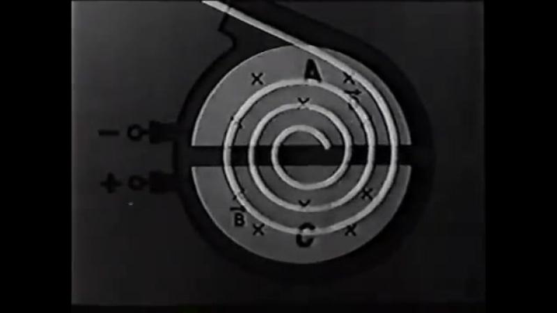 Действие магнитного поля на движущиеся заряды 1975 г НаучФильм СССР от httpwww.neodim.org