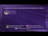 Отношение россиян к революционным событиям ХХ века - инфографика