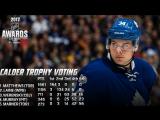 Lifestyle HOCKEY ПЕРМЬ.2017 NHL Awards: Auston Matthews.На церемонии закрытия сезона НХЛ объявлено имя лауреата «Колдер трофи» –