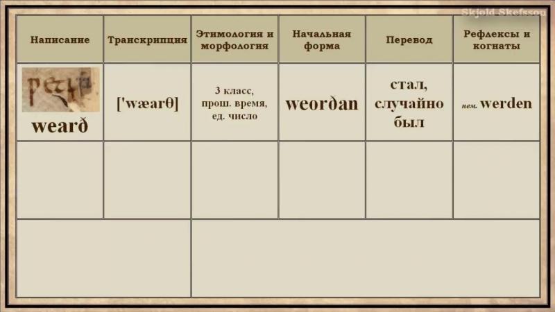 БЕОВУЛЬФ - Часть 2.