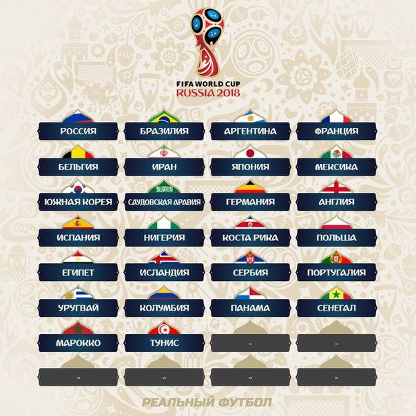 список чемпионата мира 2018