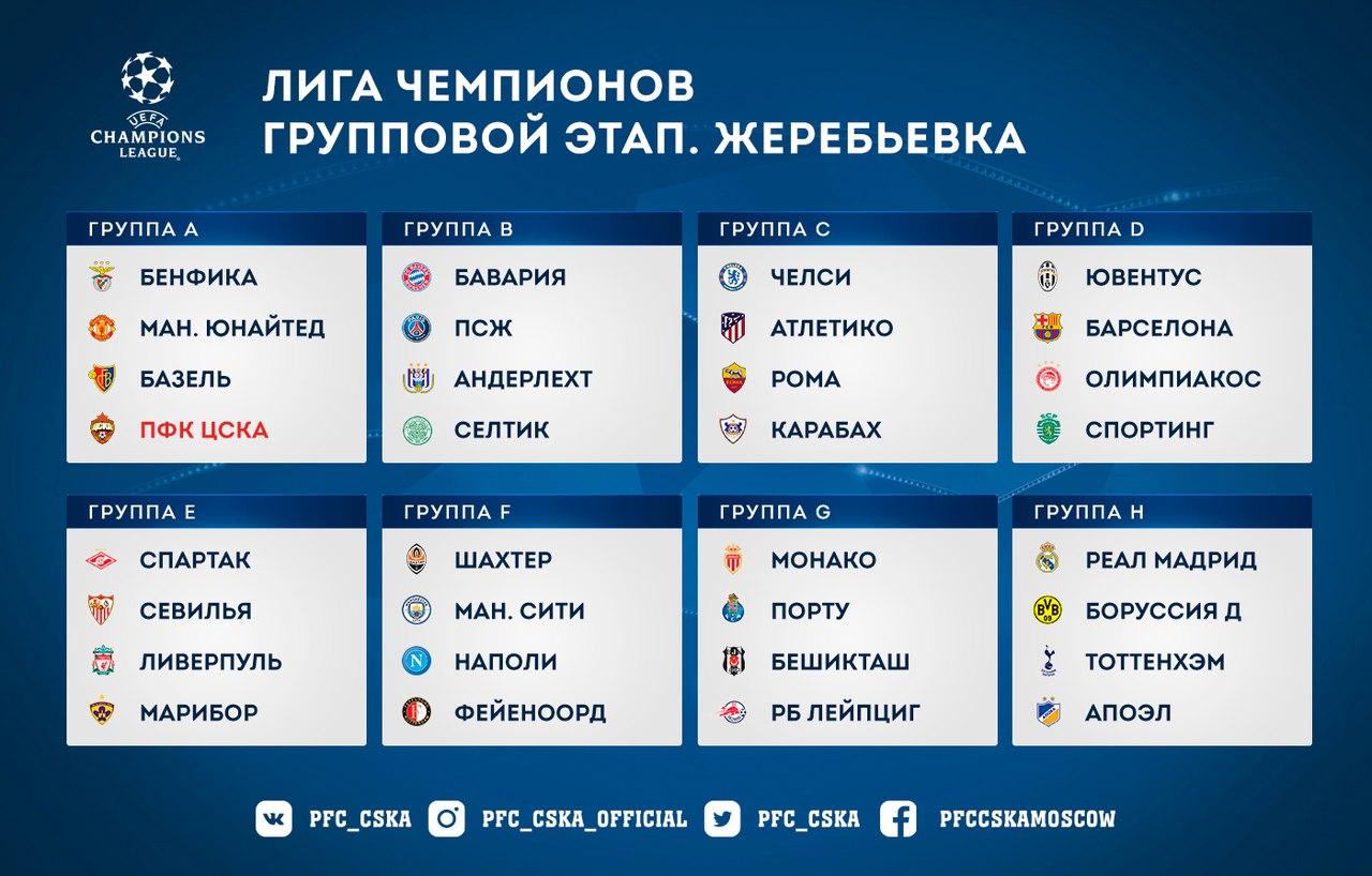 Группы лига чемпионов 2019 2020 [PUNIQRANDLINE-(au-dating-names.txt) 21