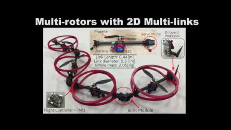 Whole-body Aerial Manipulation by Transformable Multirotor with Two-dimensional Multilinks