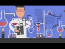 Flow Chemistry - A better solution for chemical manufacturing