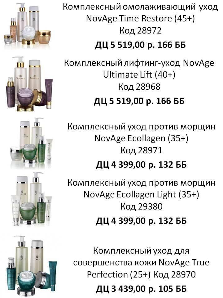 Шпаргалка по ББ и стоимости наборов NovAge