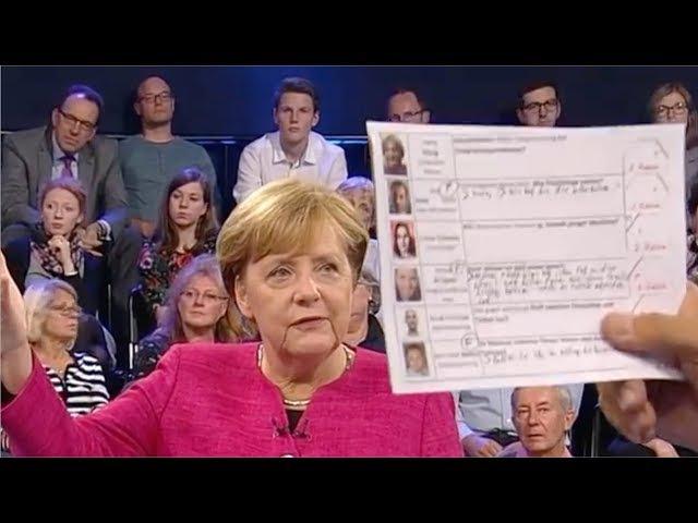 ZDF-Moderator hält aus versehen eine Liste mit Fragestellern in die Kamera
