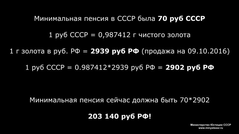 203 140 руб. средняя пенсия в РФ