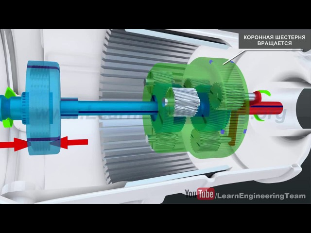 Автоматическая коробка передач - как она работает fdnjvfnbxtcrfz rjhj,rf gthtlfx - rfr jyf hf,jnftn