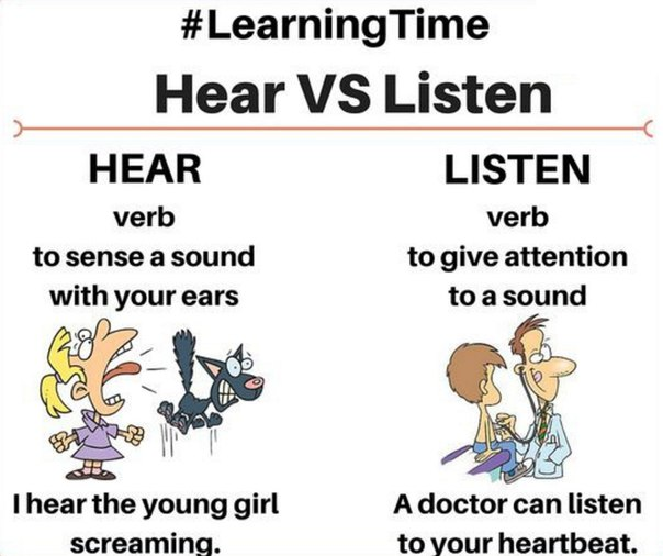 what is the difference between hearing and listening The difference between the sense of hearing and the skill of listening is attention hearing is a vastly underrated sense we tend to think of the world as a place that we see, interacting with things and people based on how they look.