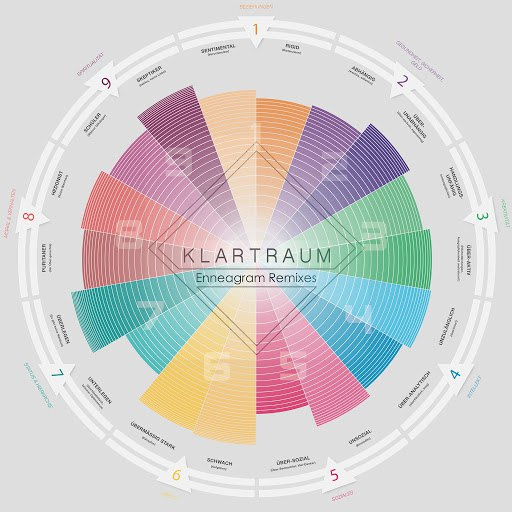 Klartraum альбом Enneagram Remixes