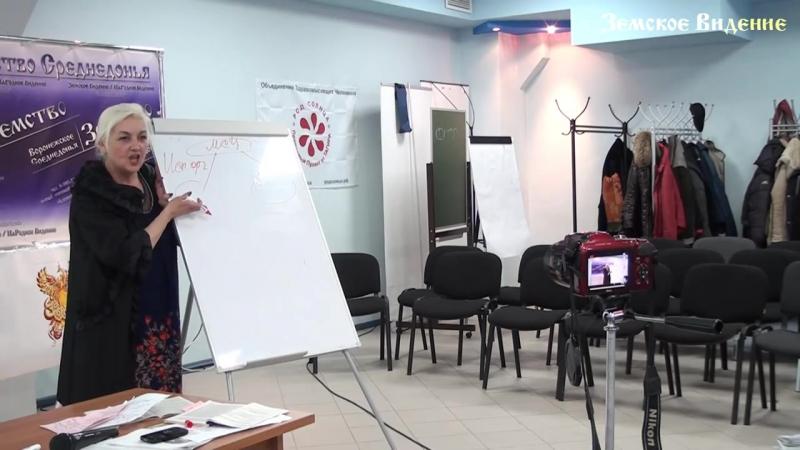 НаРодный Вольный Земский Съезд МСУ - Г.Никитуха 2я пошаговая инструкция создания » Freewka.com - Смотреть онлайн в хорощем качестве