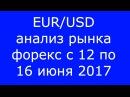 EUR/USD - Еженедельный Анализ Рынка Форекс c 12 по 16.06.2017. Анализ Форекс.