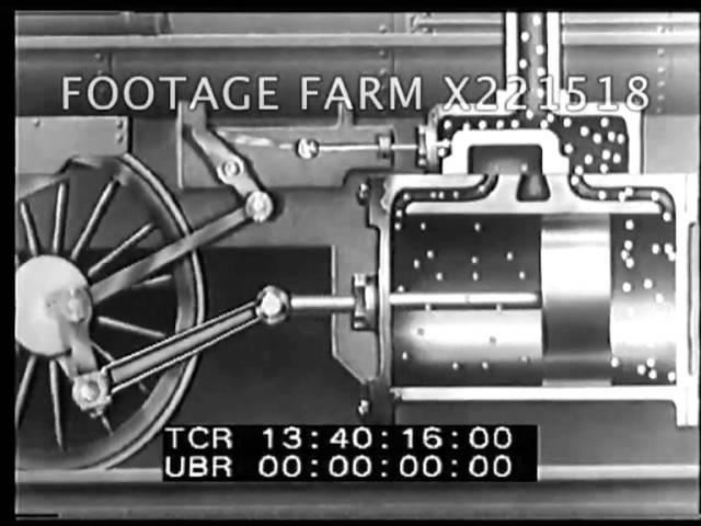 Thermodynamics 221518-04X   Footage Farm