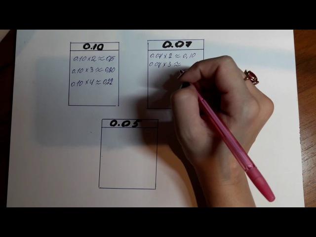 ШПАРГАЛКА ЛЭШМЕЙКЕРА.Как подобрать толщину ресниц, для ОБЪЁМНОГО НАРАЩИВАНИЯ( 2D,3D,4D,5D,6D,7D)THE