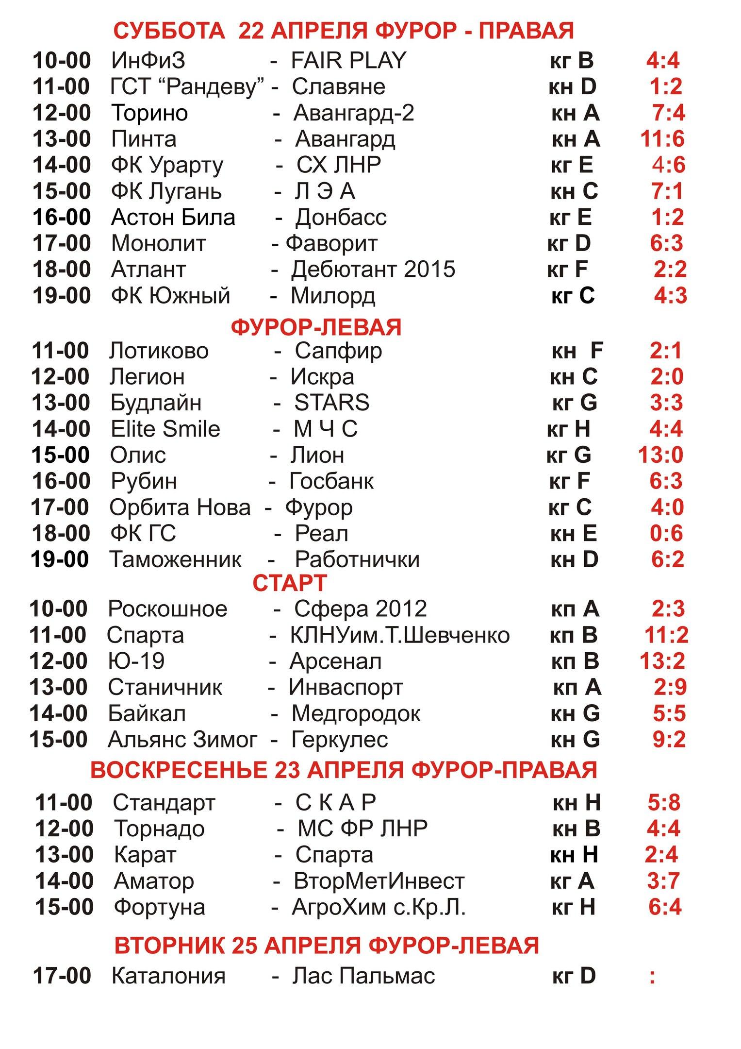 Кубок г.Луганска по мини-футболу
