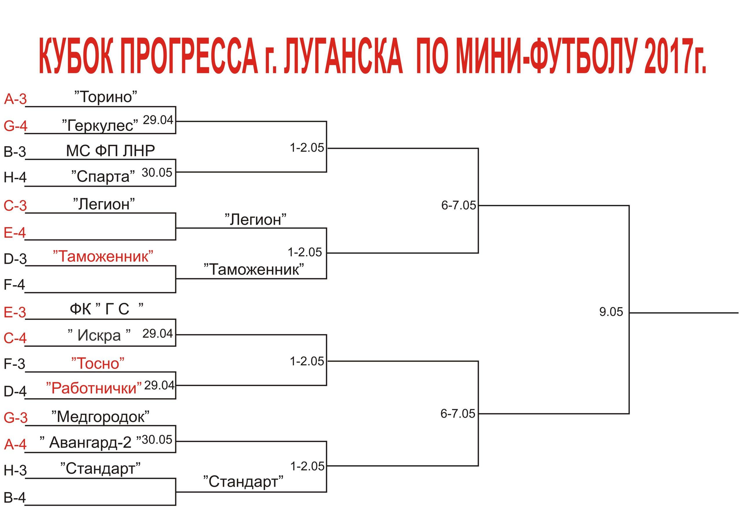 Кубок Лиги г.Луганска по мини-футболу