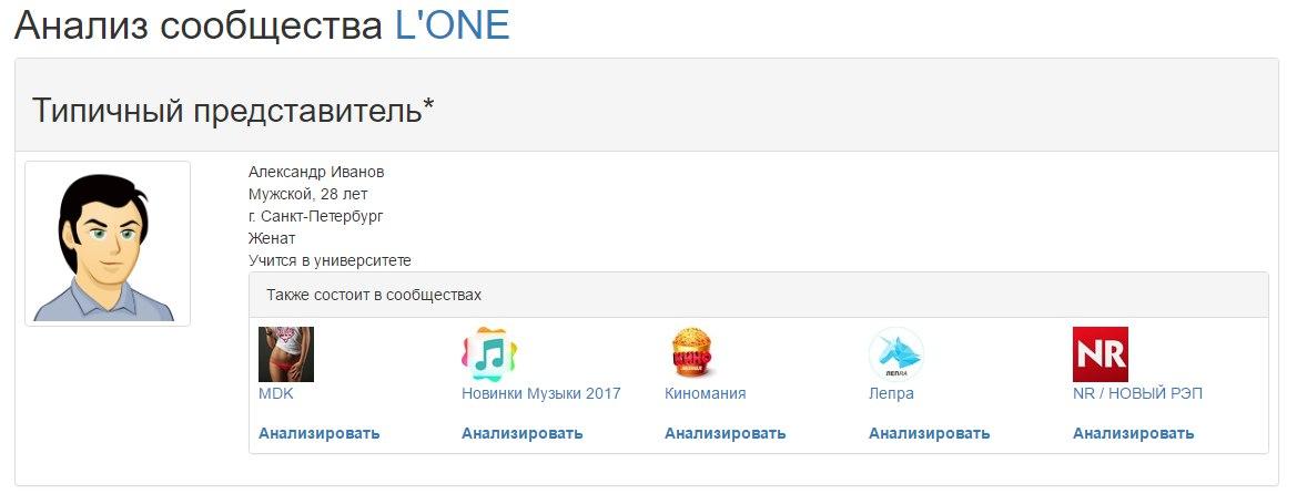 Анализ группы L'One через Media-VK