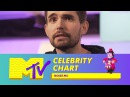 MTV CELEBRITY CHART: Noize MC