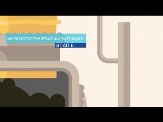 Как работает завод термической обработки?