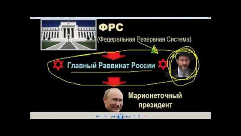 Сионизм в России. Схема иудейской оккупации Руси