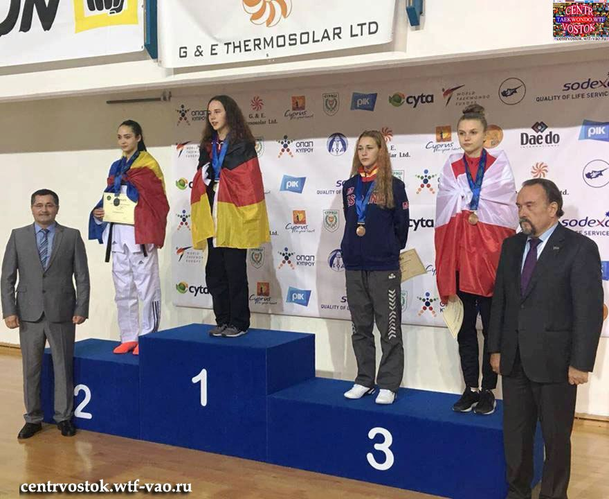 Junior-Female-52kg
