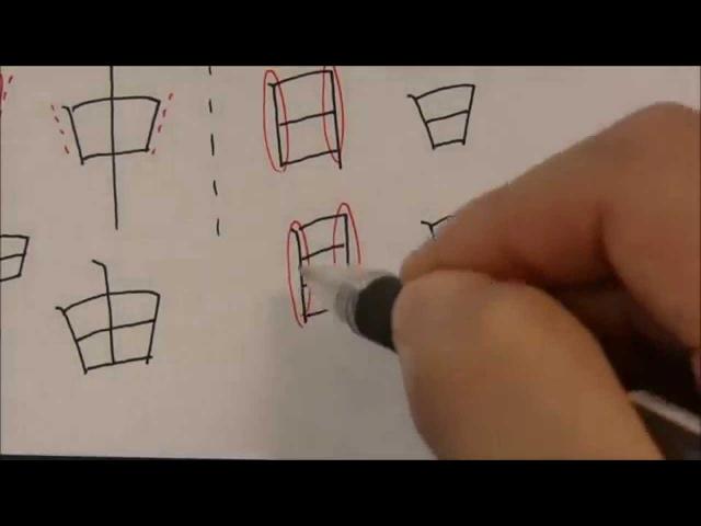 美文字 「四角」の字形の取り方を知ろう!