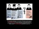 ЭКСПЕРТЫ «РАЗБИЛИ» НЕОБОСНОВАННЫЕ ОБВИНЕНИЯ В ДЕЛЕ ОЛЬГИ АВИЛКИНОЙ