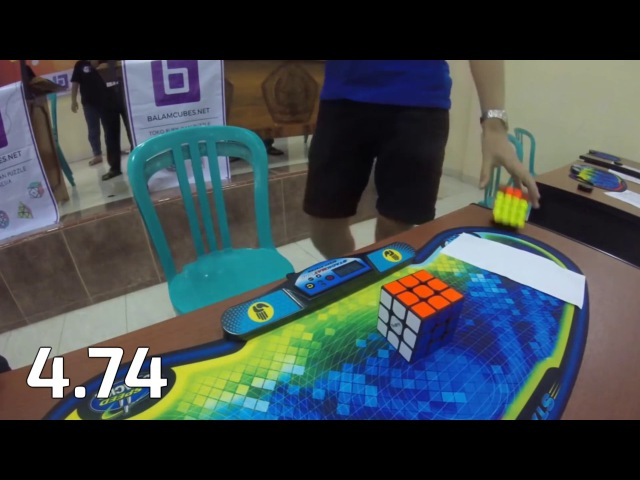 THE WORLD RECORD FOR SOLVING RUBIK'S CUBE