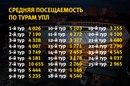 Евгений Донцов фото #2