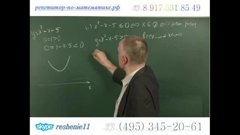 Дискриминант в дробных квадратных уравнениях Султанова Метод быстрого решения задач Математика ОГЭ