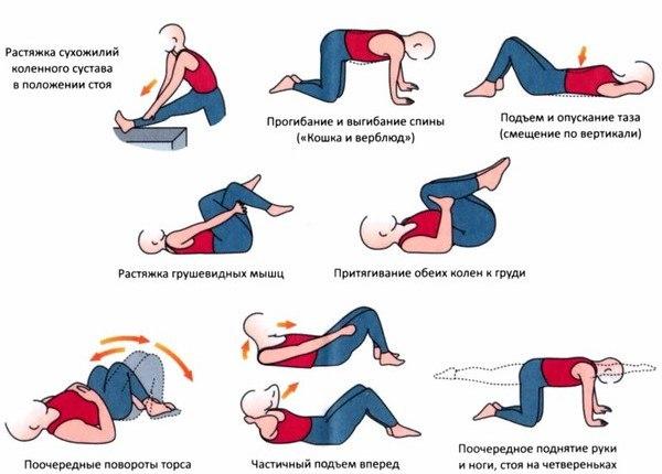 Как избавиться от боли при остеохондрозе позвоночника