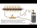 12 Свободные и вынужденные электромагнитные колебания