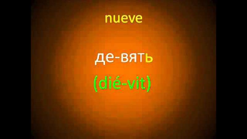 Pronunciación del Ruso 4 - El Signo Duro Y el Signo Blando