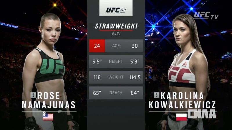 UFC 201 Karolina Kowalkiewicz vs Rose Namajunas