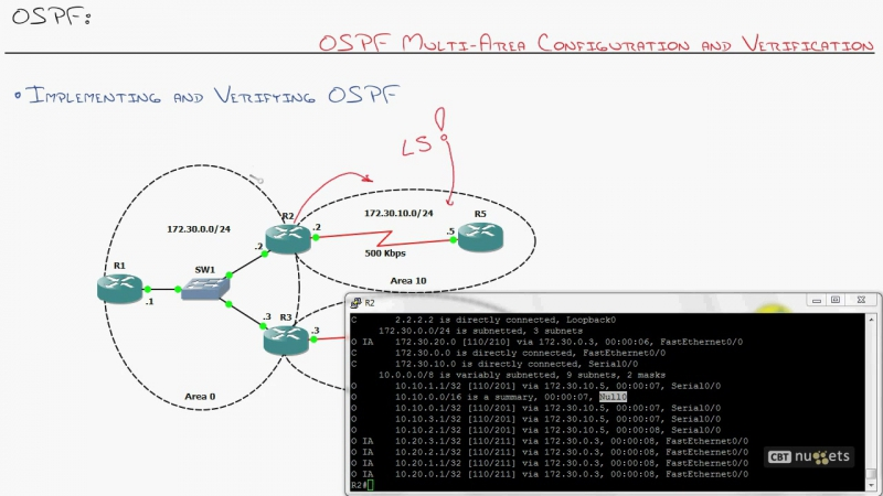 22. ICND2 OSPF Multi-Area Configuration and Verification
