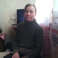 Анкета Sonya Alexandrova