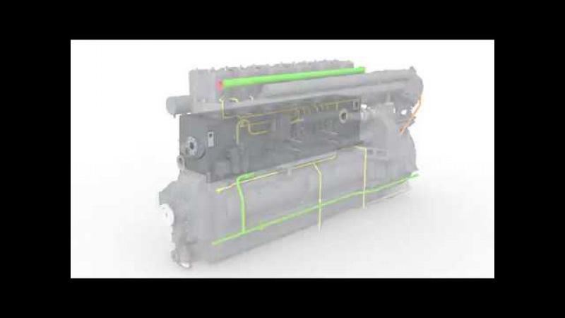 Блок цилиндров дизелей типа ПД (тепловоз серии ТЭМ)