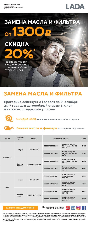 Выгодный сервис в Автогруп Крым для автомобилей старше 3-х лет