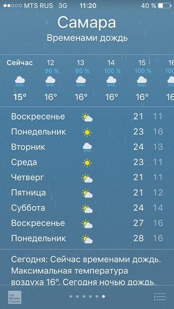 Скоро лето обещают)))верите ли вы??