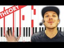White Sharps Flats - PGN Piano Theory Course 4
