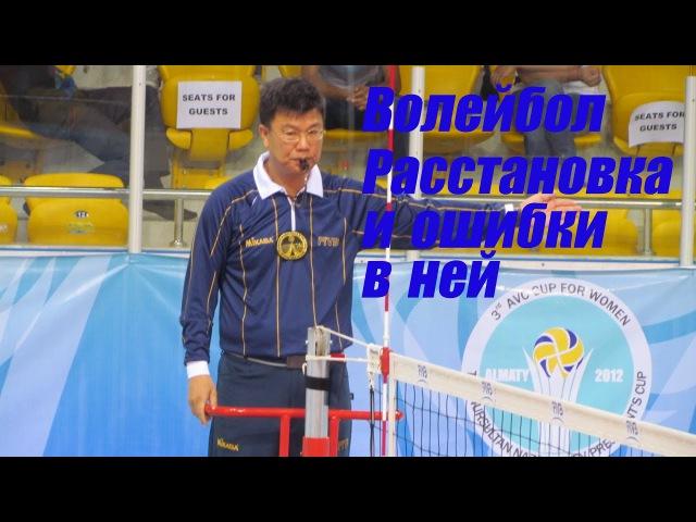 Волейбол. Расстановка/Volleyball Positions