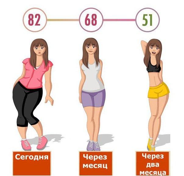 как похудеть с редуксином