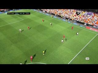 Испания ЛаЛига Валенсия - Севилья 0:0 обзор  HD