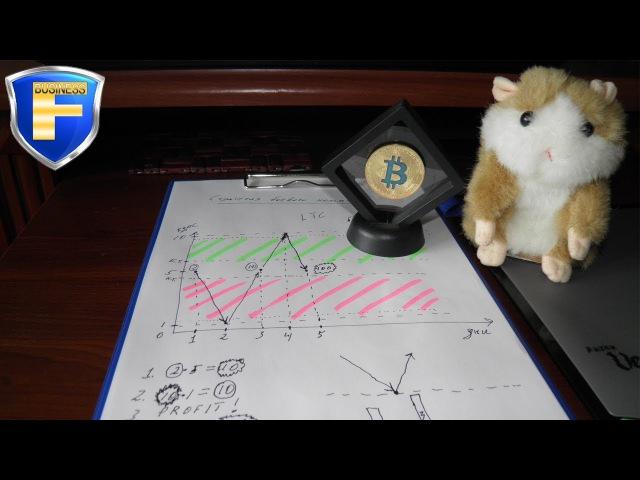 Стратегия боевого хомячка на бирже криптовалют